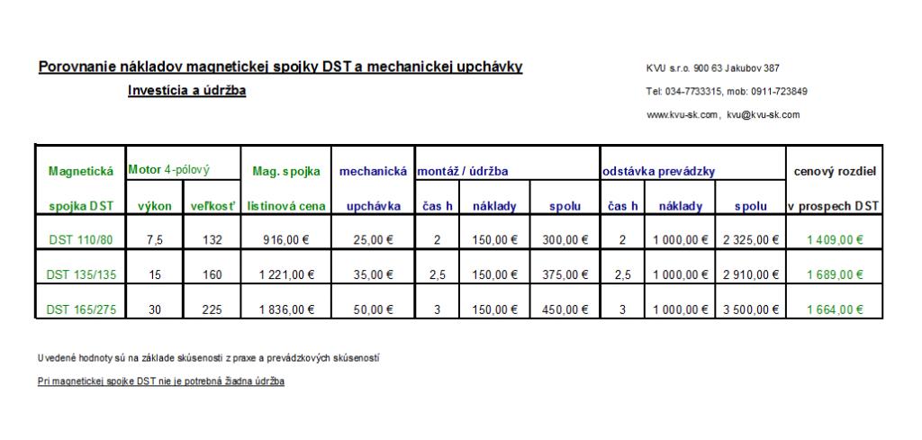 Porovnanie nákladov magnetickej spojky DST a mechanickej upchávky